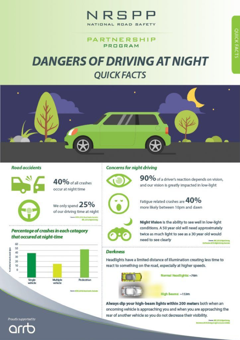 drivingatnightfacts.png